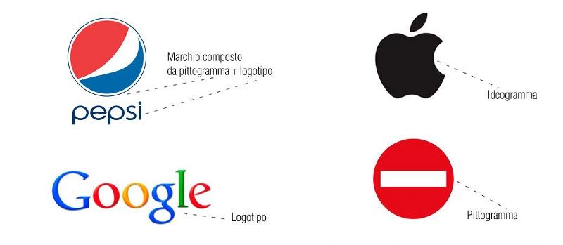 logo-e-marchio_800x349